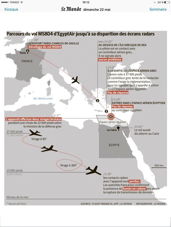 EgyptAir-illu