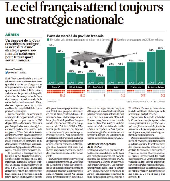 trasnport-aerien-fr